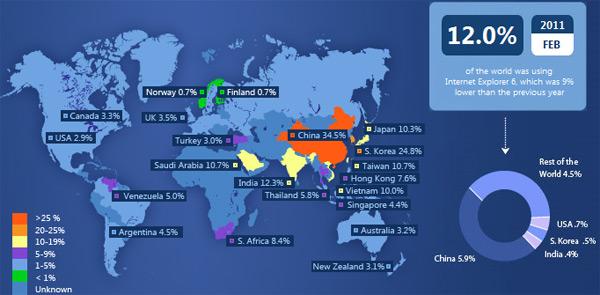 Internet Explorer 6 dans le monde